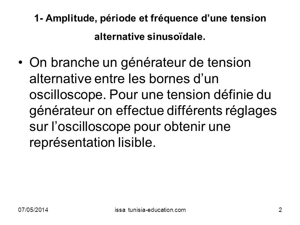 1- Amplitude, période et fréquence dune tension alternative sinusoïdale. On branche un générateur de tension alternative entre les bornes dun oscillos