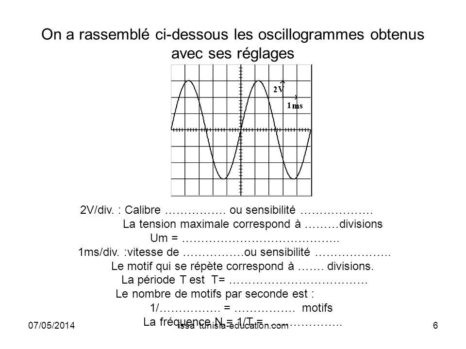 On a rassemblé ci-dessous les oscillogrammes obtenus avec ses réglages 2V/div. : Calibre ……………. ou sensibilité ………………. La tension maximale correspond