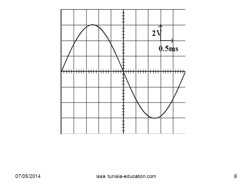 T=10* 0.5ms= 5ms. Um= 3 * 2 V = 6 V N= 1/0.005= 200Hz 07/05/20149issa tunisia-education.com