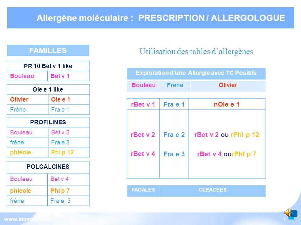 1 www.biomnis.com rBet v 1Fra e 1nOle e 1 rBet v 2 rBet v 4 Fra e 2 Fra e 3 rBet v 2 ou rPhl p 12 rBet v 4 ourPhl p 7 FAGALESOLEACEES PR 10 Bet v 1 like BouleauBet v 1 POLCALCINES BouleauBet v 4 phleolePhl p 7 frêneFra e 3 PROFILINES BouleauBet v 2 frêneFra e 2 phléolePhl p 12 Ole e 1 like OlivierOle e 1 FrêneFra e 1 FAMILLES Allergène moléculaire : PRESCRIPTION / ALLERGOLOGUE Exploration dune Allergie avec TC Positifs BouleauFrêneOlivier Utilisation des tables dallergènes