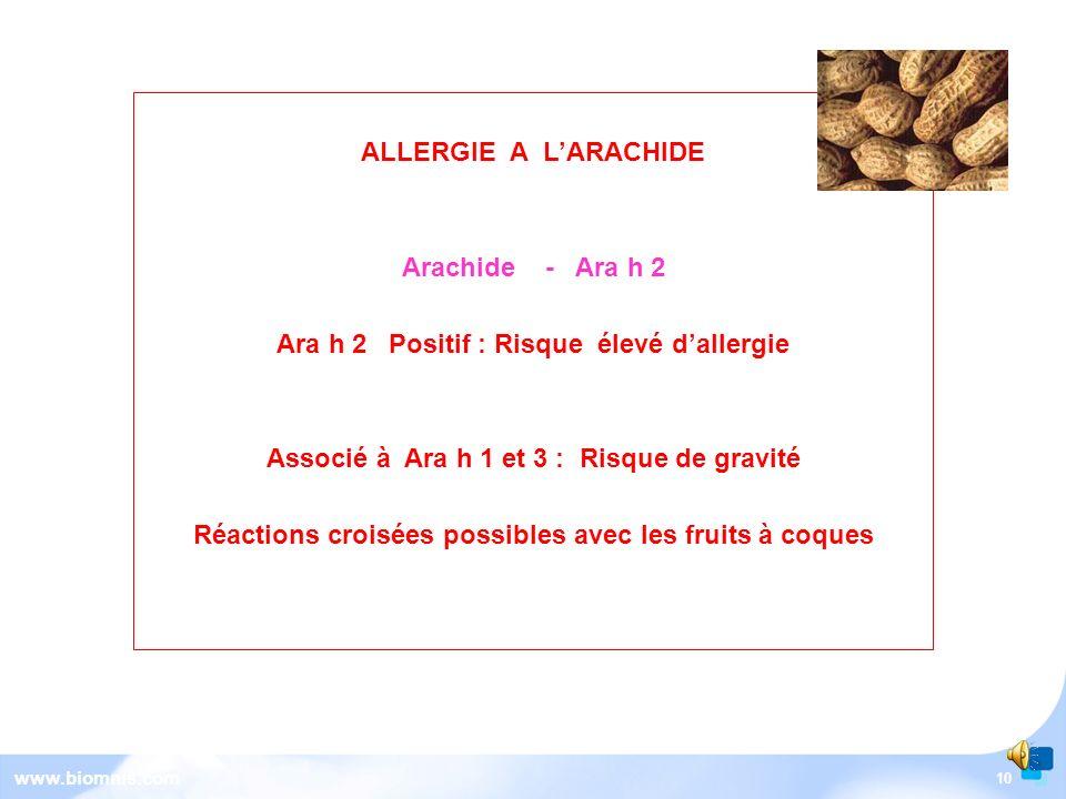9 www.biomnis.com Etude 2007 94 patients allergiques à F13 (TPO +) Détection dAR rAra h Nombre 18 patients MonoS.