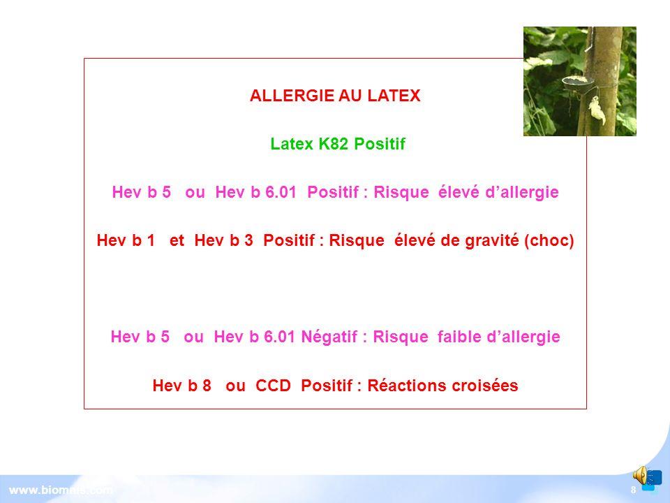 8 www.biomnis.com ALLERGIE AU LATEX Latex K82 Positif Hev b 5 ou Hev b 6.01 Positif : Risque élevé dallergie Hev b 1 et Hev b 3 Positif : Risque élevé de gravité (choc) Hev b 5 ou Hev b 6.01 Négatif : Risque faible dallergie Hev b 8 ou CCD Positif : Réactions croisées