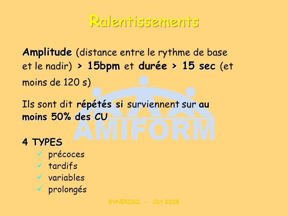 GYNERISQ - Oct 2008 R alentissements Amplitude Amplitude (distance entre le rythme de base > 15bpm> 15 sec et le nadir) > 15bpm et durée > 15 sec (et