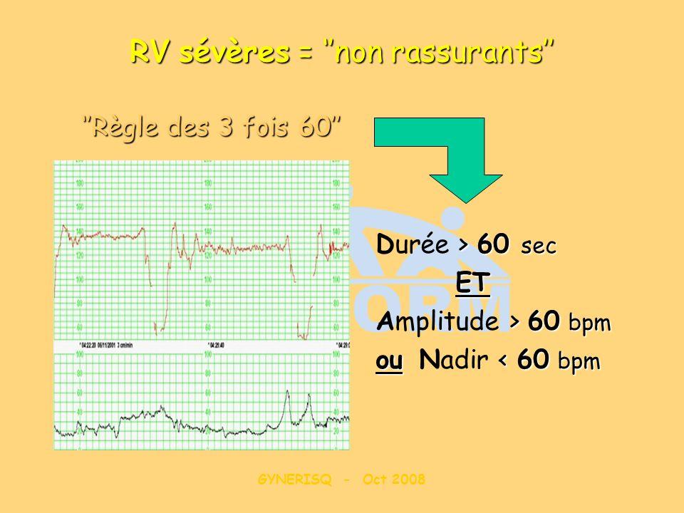 GYNERISQ - Oct 2008 RV sévères = non rassurants > 60 sec Durée > 60 sec ET > 60 bpm Amplitude > 60 bpm ou< 60 bpm ou Nadir < 60 bpm Règle des 3 fois 6