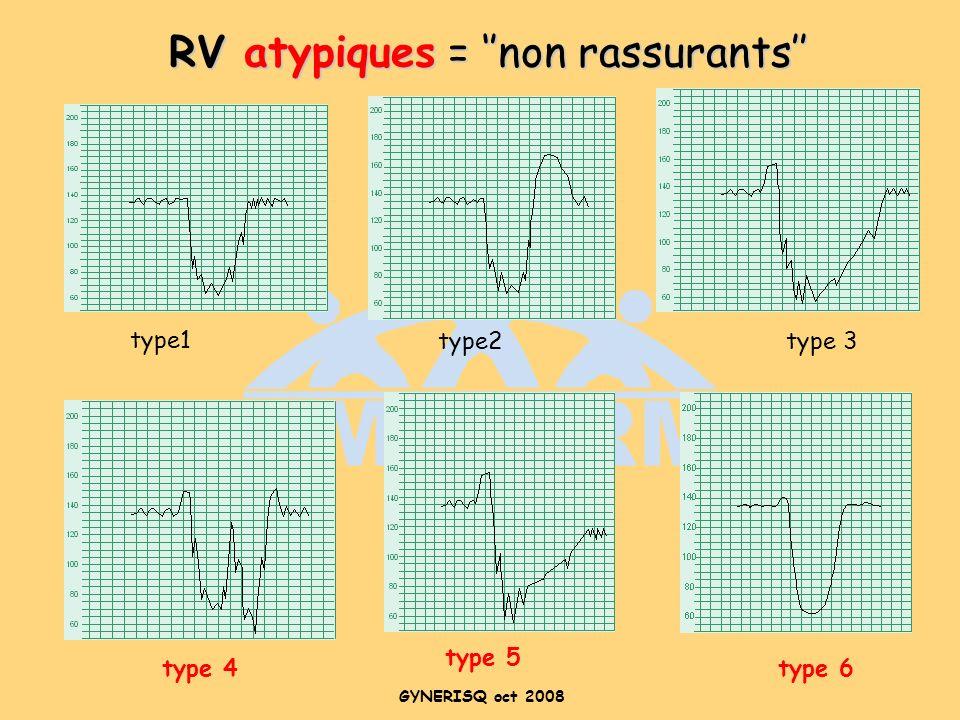 GYNERISQ oct 2008 RV atypiques = non rassurants type1 type2type 3 type 4 type 5 type 6