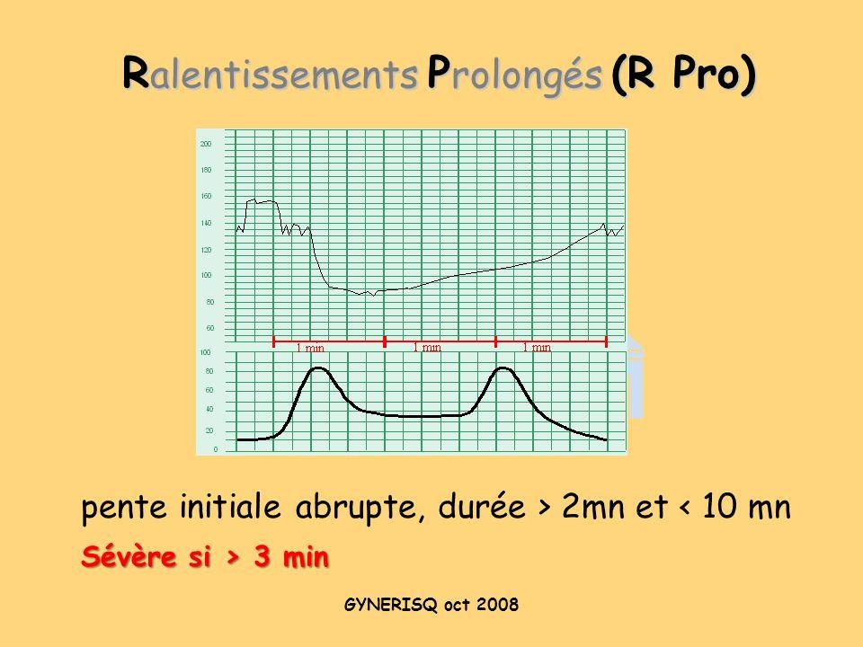 GYNERISQ oct 2008 R alentissements P rolongés (R Pro) pente initiale abrupte, durée > 2mn et < 10 mn Sévère si > 3 min