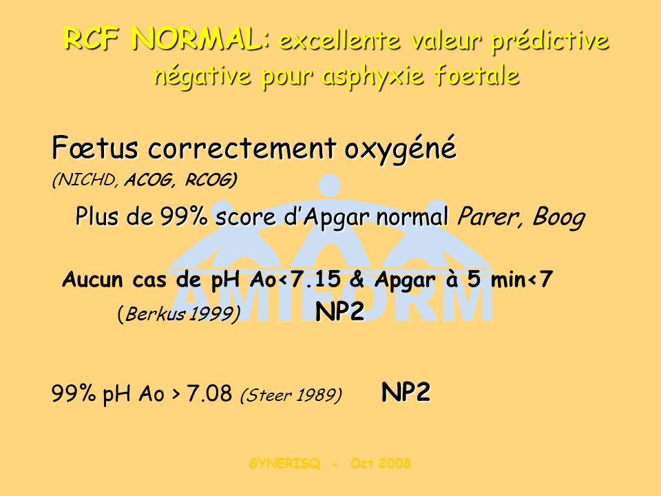 GYNERISQ - Oct 2008 RCF NORMAL: excellente valeur prédictive négative pour asphyxie foetale Fœtus correctement oxygéné (NICHD, ACOG, RCOG) Plus de 99%