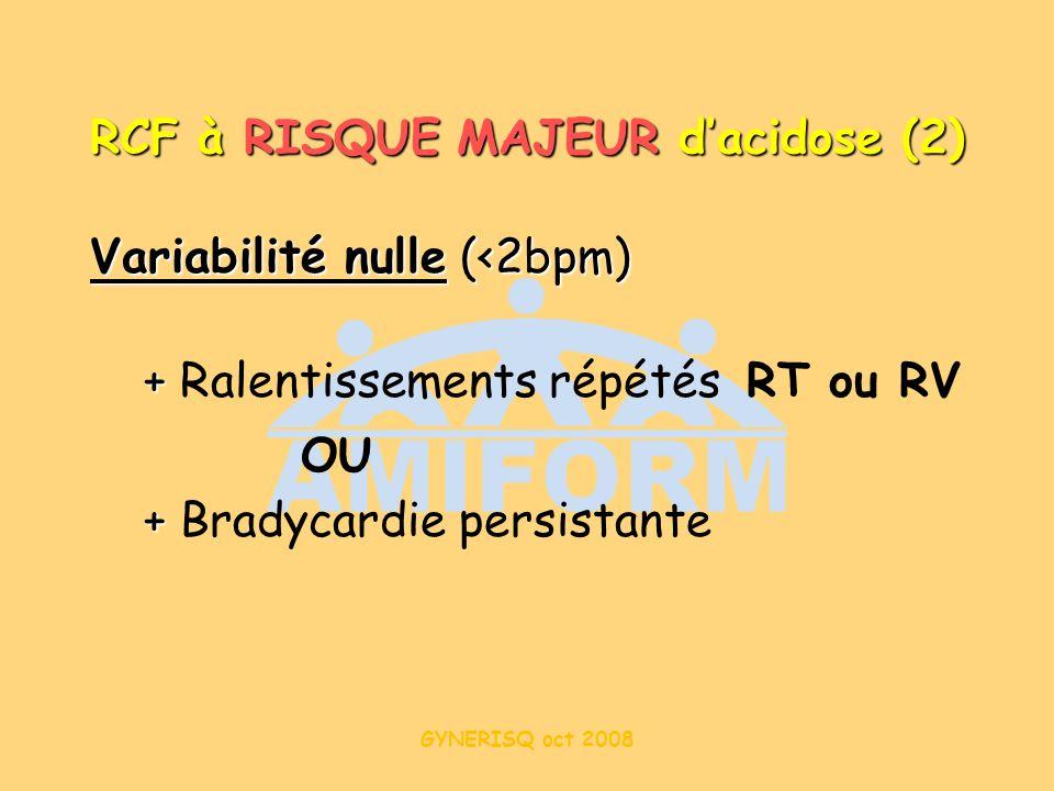 RCF à RISQUE MAJEUR dacidose (2) Variabilité nulle (<2bpm) + + Ralentissements répétés RT ou RV OU + + Bradycardie persistante GYNERISQ oct 2008