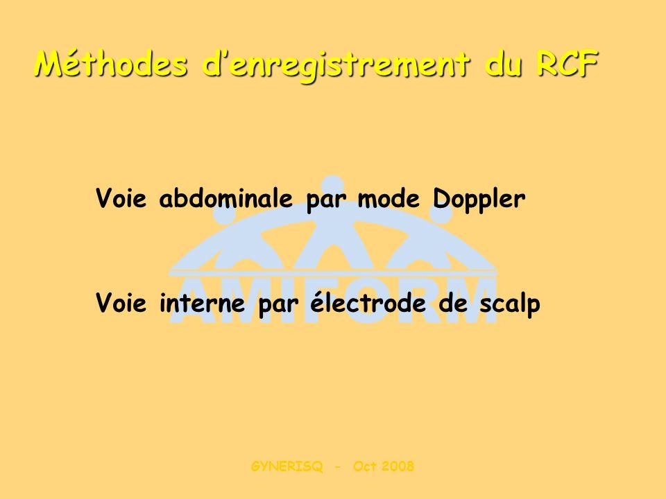 GYNERISQ - Oct 2008 Méthodes denregistrement du RCF Voie abdominale par mode Doppler Voie interne par électrode de scalp