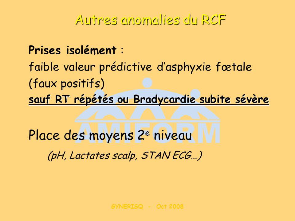 GYNERISQ - Oct 2008 Autres anomalies du RCF Prises isolément : faible valeur prédictive dasphyxie fœtale (faux positifs) sauf RT répétés ou Bradycardi