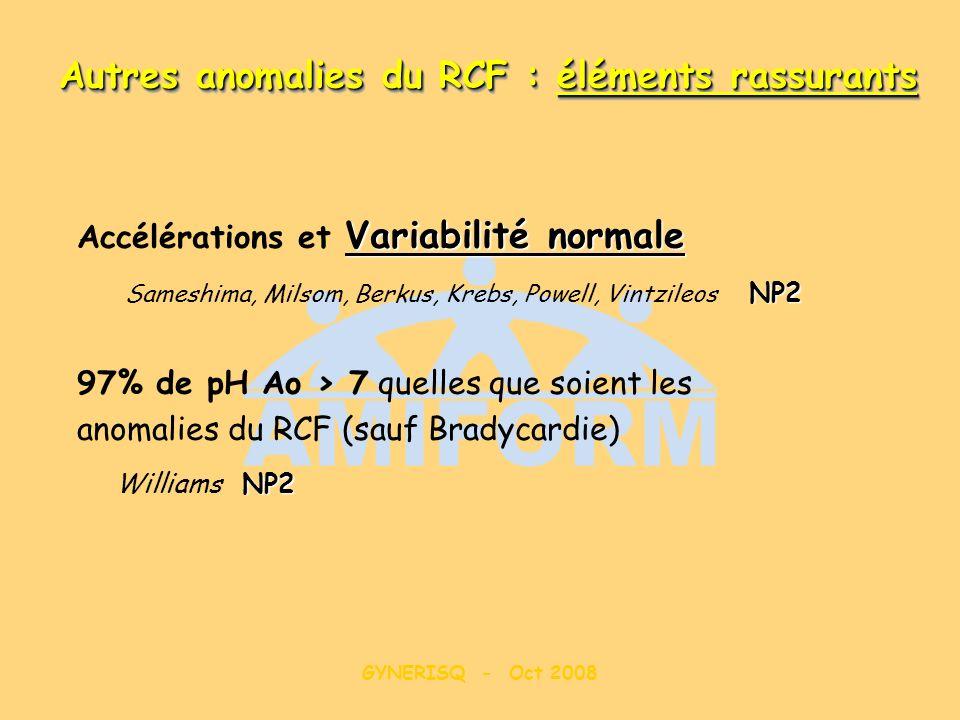 GYNERISQ - Oct 2008 Variabilité normale Accélérations et Variabilité normale NP2 Sameshima, Milsom, Berkus, Krebs, Powell, Vintzileos NP2 97% de pH Ao