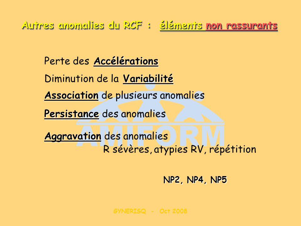 GYNERISQ - Oct 2008 Accélérations Perte des Accélérations Variabilité Diminution de la Variabilité Association Association de plusieurs anomalies Pers