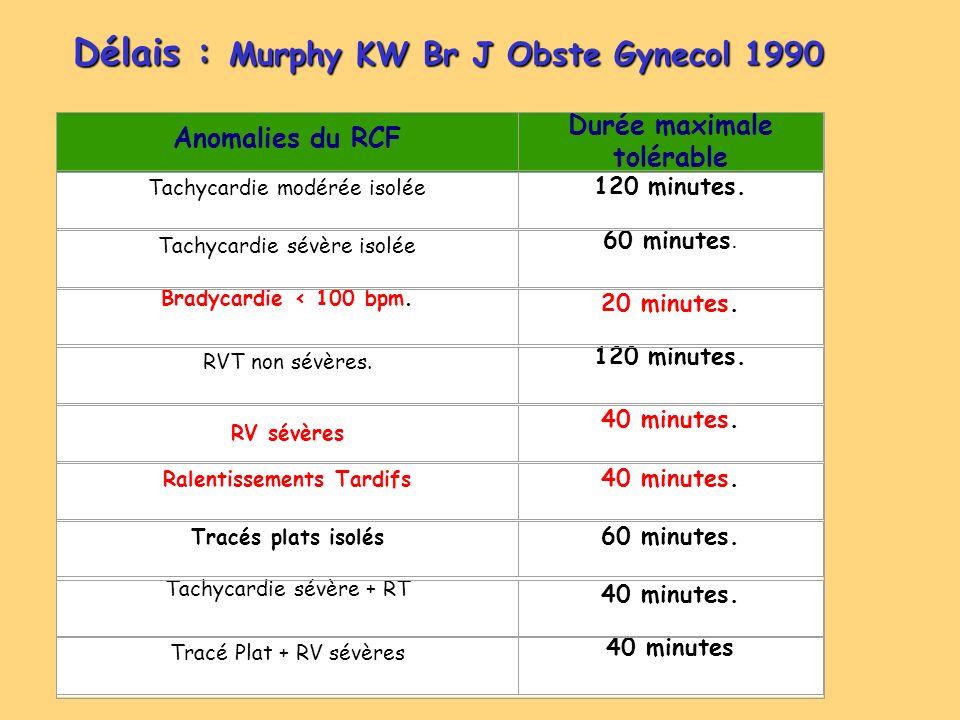 GYNERISQ oct 2008 Délais : Murphy KW Br J Obste Gynecol 1990 Anomalies du RCF Durée maximale tolérable Tachycardie modérée isolée 120 minutes. Tachyca