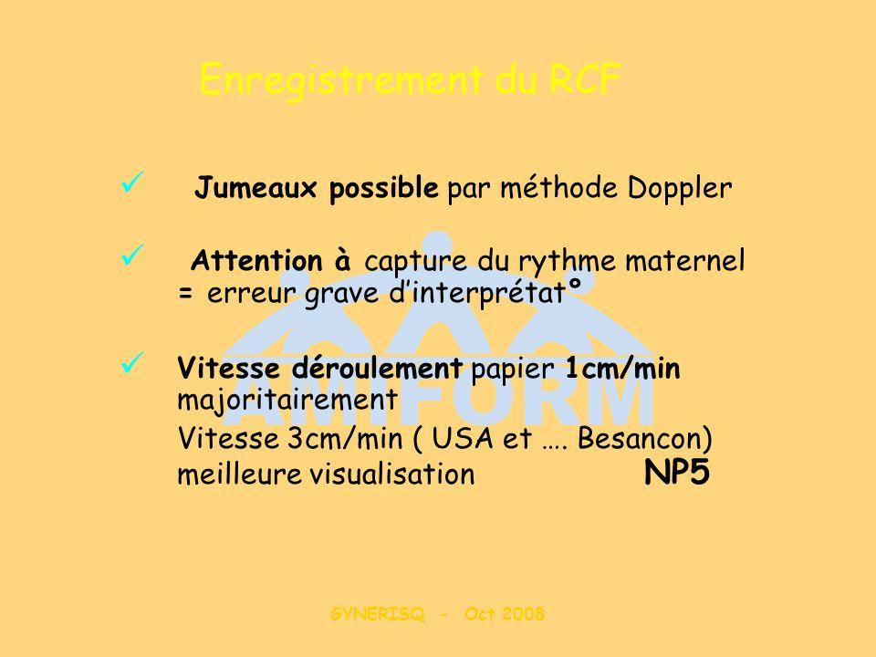 GYNERISQ - Oct 2008 Enregistrement du RCF Jumeaux possible par méthode Doppler Attention à capture du rythme maternel = erreur grave dinterprétat° Vit
