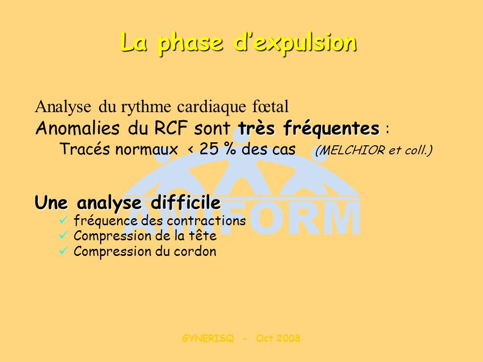 GYNERISQ - Oct 2008 La phase dexpulsion Analyse du rythme cardiaque fœtal très fréquentes Anomalies du RCF sont très fréquentes : Tracés normaux < 25