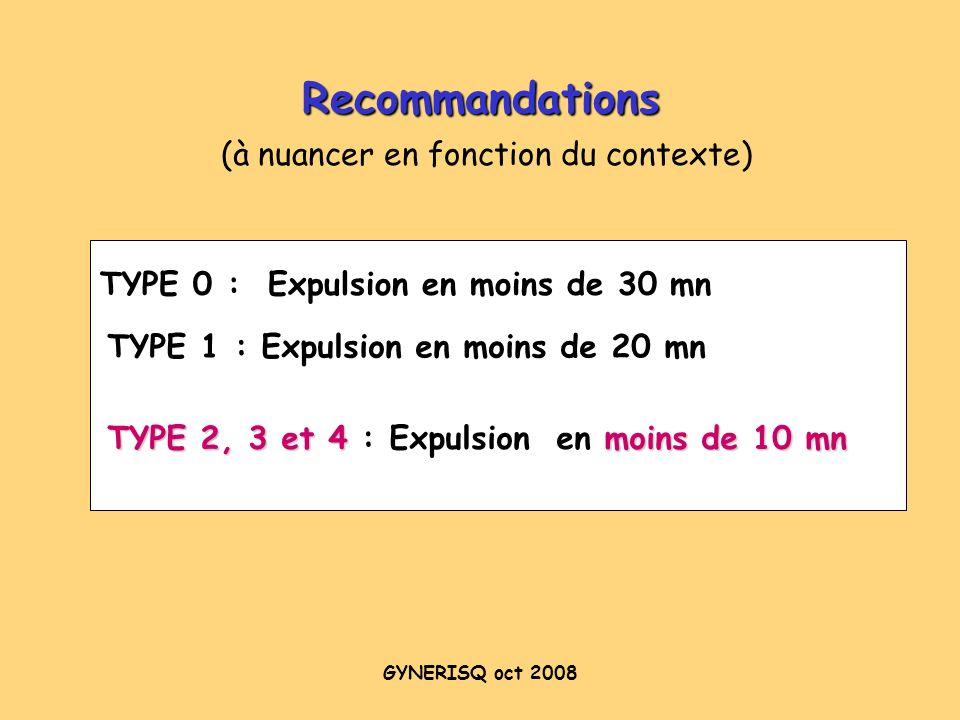 GYNERISQ oct 2008 Recommandations Recommandations (à nuancer en fonction du contexte) TYPE 0 : Expulsion en moins de 30 mn TYPE 1 : Expulsion en moins