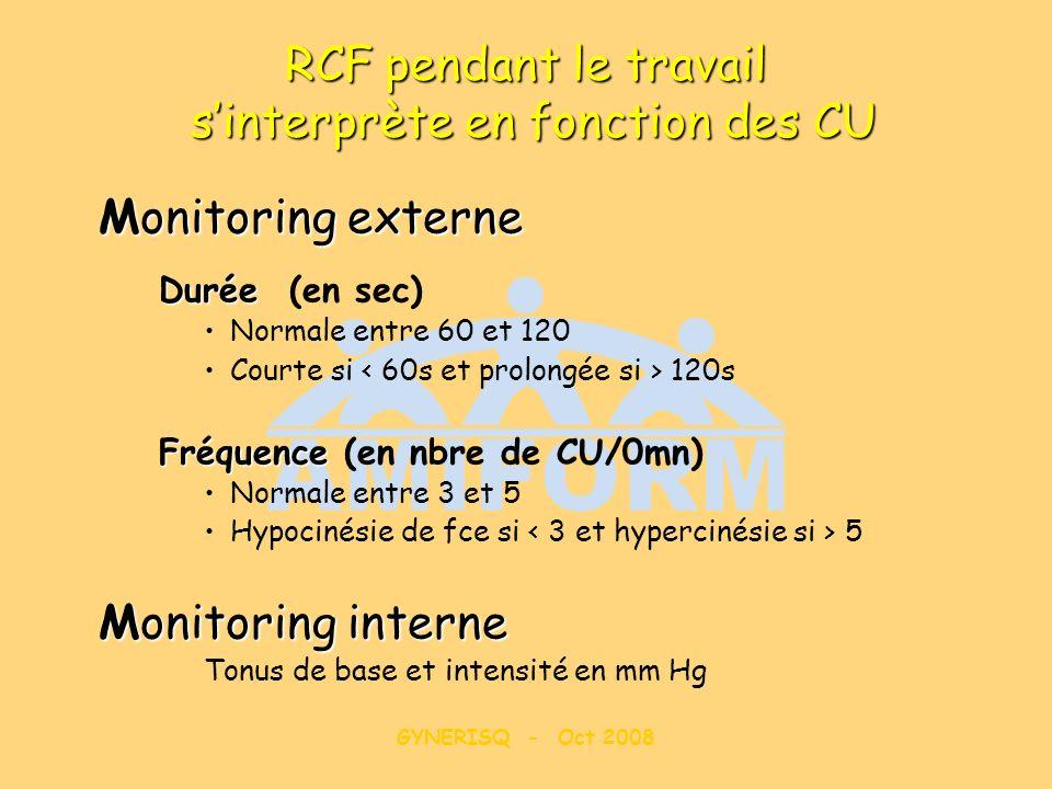 GYNERISQ - Oct 2008 RCF pendant le travail sinterprète en fonction des CU Monitoring externe Durée Durée (en sec) Normale entre 60 et 120 Courte si 12