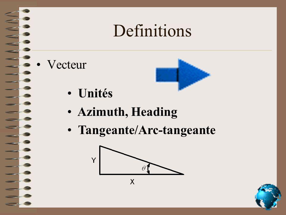 Definitions Vecteur Unités Azimuth, Heading Tangeante/Arc-tangeante