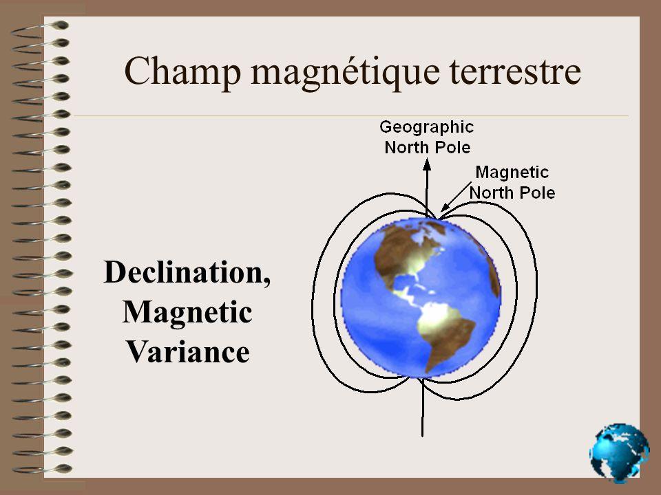 Champ magnétique terrestre Declination, Magnetic Variance