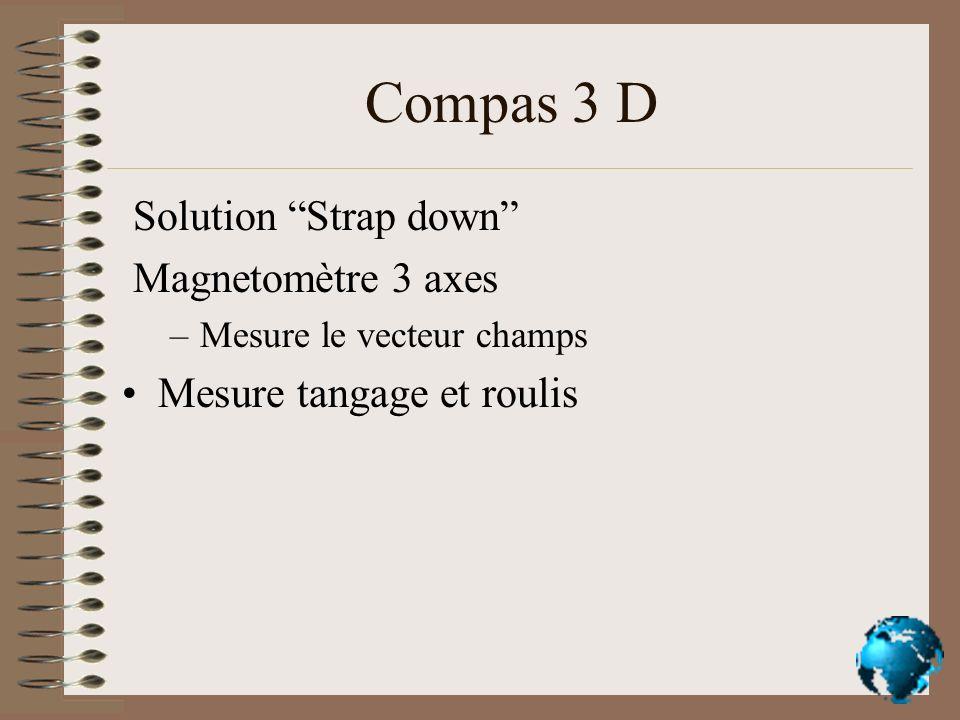 Magnétomètre 540 Capteur dorientation rapide