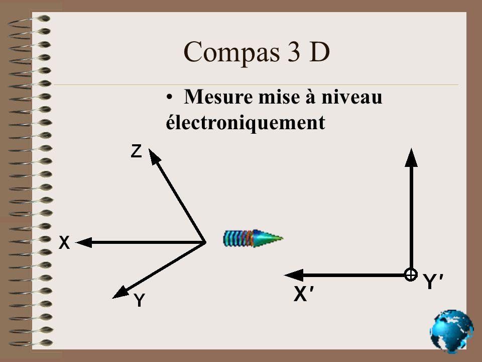 Compas 3 D Mesure mise à niveau électroniquement