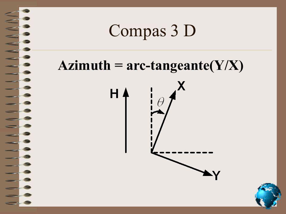 Caractéristiques du 540 Précision : inclinaison et roulis : +/- 0,5° Azimuth : +/- 1,5° Gravité : +/- 8,5 mg Magnétique : +/- 0,1 µT Echelle : Inclinaison : +/- 90 ° Roulis : +/- 180 ° Azimuth : 360 °