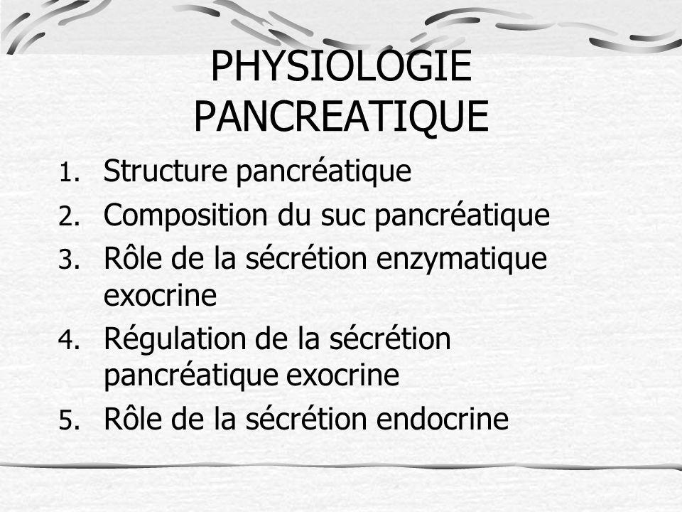 PHYSIOLOGIE PANCREATIQUE 1.Structure pancréatique 2.