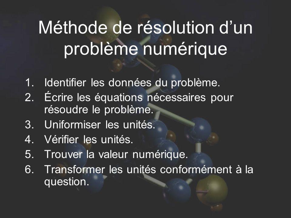 Méthode de résolution dun problème numérique 1.Identifier les données du problème.