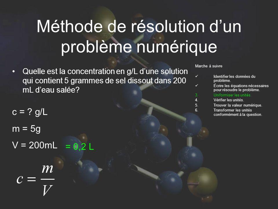 Méthode de résolution dun problème numérique Quelle est la concentration en g/L dune solution qui contient 5 grammes de sel dissout dans 200 mL deau salée.