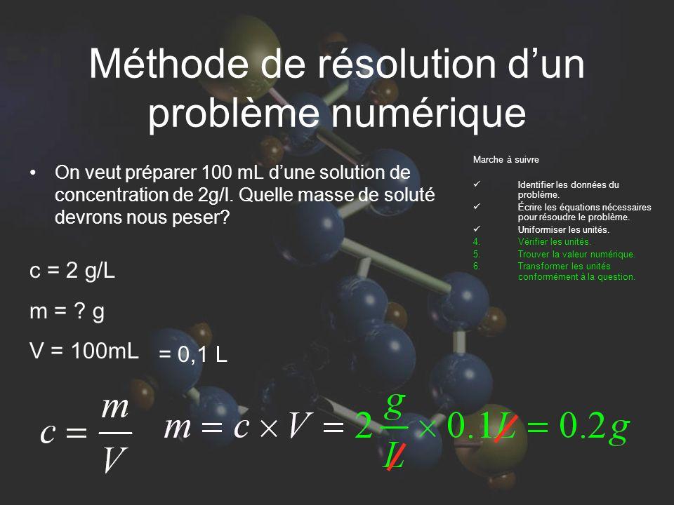 Méthode de résolution dun problème numérique Marche à suivre Identifier les données du problème.