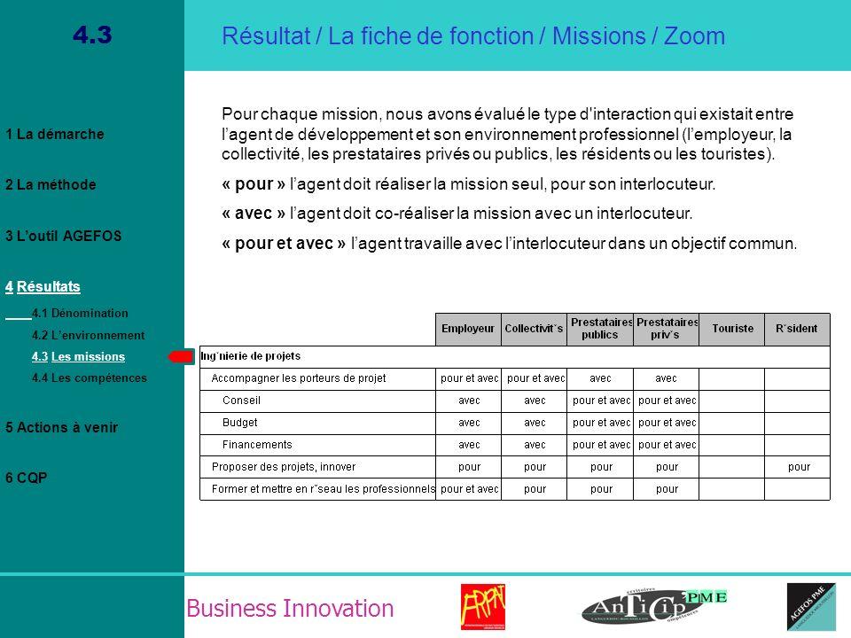 Business Innovation 4.3 Résultat / La fiche de fonction / Missions / Zoom 1 La démarche 2 La méthode 3 Loutil AGEFOS 4 Résultats 4.1 Dénomination 4.2