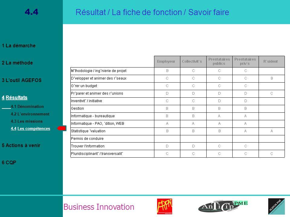 Business Innovation 4.4 Résultat / La fiche de fonction / Savoir faire 1 La démarche 2 La méthode 3 Loutil AGEFOS 4 Résultats 4.1 Dénomination 4.2 Len