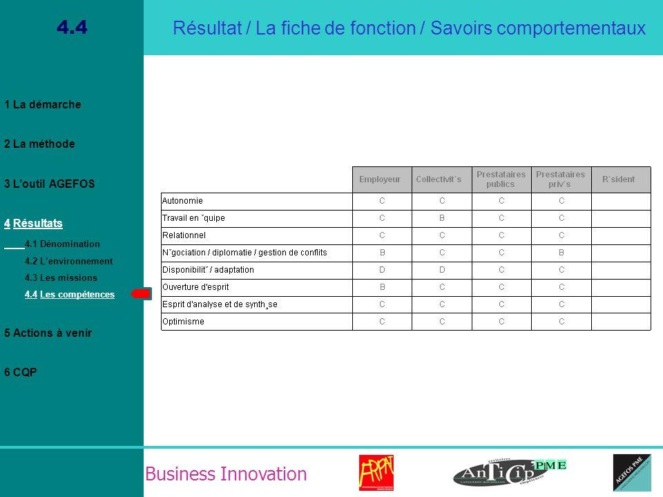 Business Innovation 4.4 Résultat / La fiche de fonction / Savoirs comportementaux 1 La démarche 2 La méthode 3 Loutil AGEFOS 4 Résultats 4.1 Dénominat
