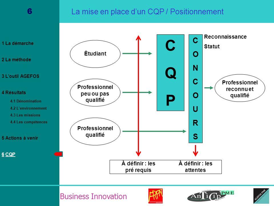 Business Innovation 6 CQPCQP Professionnel qualifié Étudiant Professionnel peu ou pas qualifié CONCOURSCONCOURS À définir : les pré requis À définir :