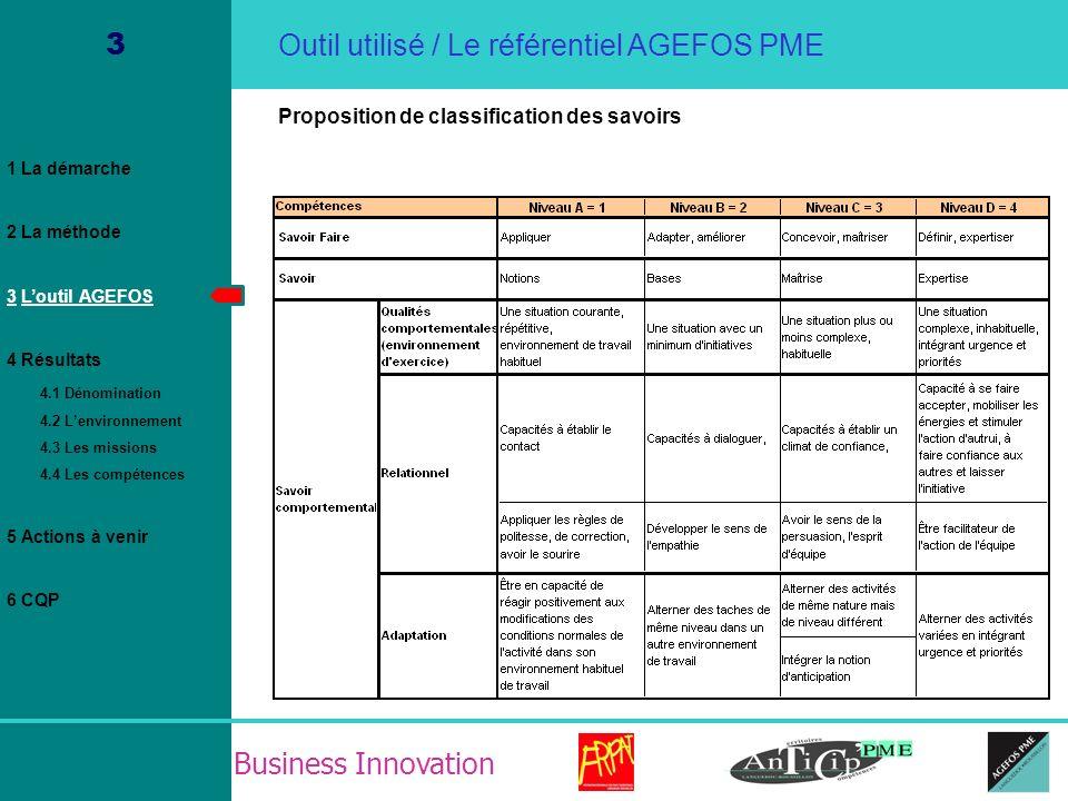 Business Innovation 3 Zoom sur les compétences de savoir faire Appliquer Niveau 1 Adapter, améliorer Niveau 2 Concevoir, maîtriser Niveau 3 Définir, expertiser Niveau 4 Outil utilisé / Le référentiel AGEFOS PME 1 La démarche 2 La méthode 3 Loutil AGEFOS 4 Résultats 4.1 Dénomination 4.2 Lenvironnement 4.3 Les missions 4.4 Les compétences 5 Actions à venir 6 CQP