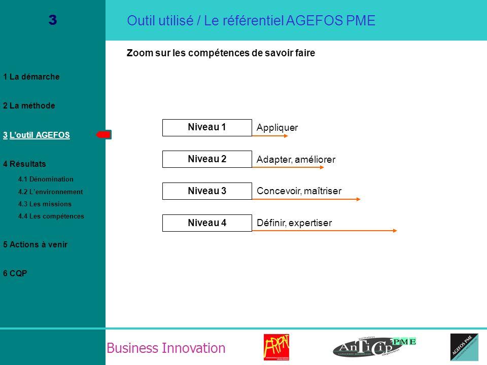 Business Innovation 3 Zoom sur les compétences de savoir faire Appliquer Niveau 1 Adapter, améliorer Niveau 2 Concevoir, maîtriser Niveau 3 Définir, e