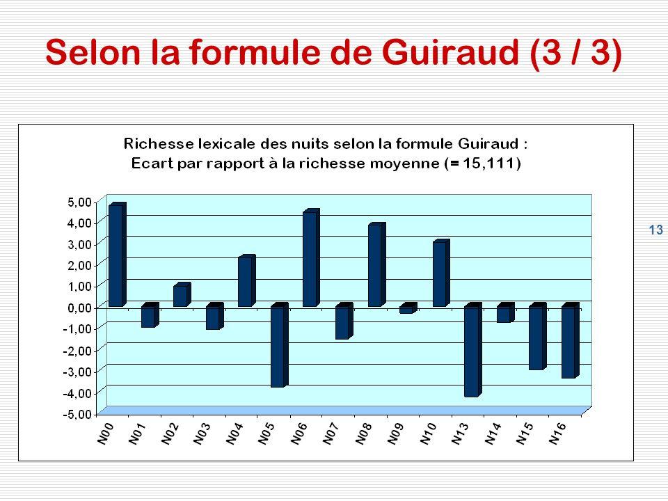 13 Selon la formule de Guiraud (3 / 3)