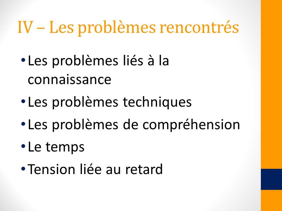 IV – Les problèmes rencontrés Les problèmes liés à la connaissance Les problèmes techniques Les problèmes de compréhension Le temps Tension liée au re