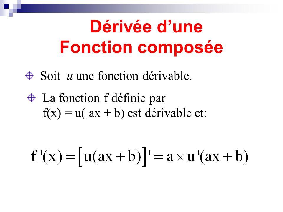 Dérivée dune Fonction composée Soit u une fonction dérivable. La fonction f définie par f(x) = u( ax + b) est dérivable et: