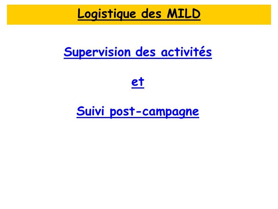 Supervision des activités et Suivi post-campagne Logistique des MILD