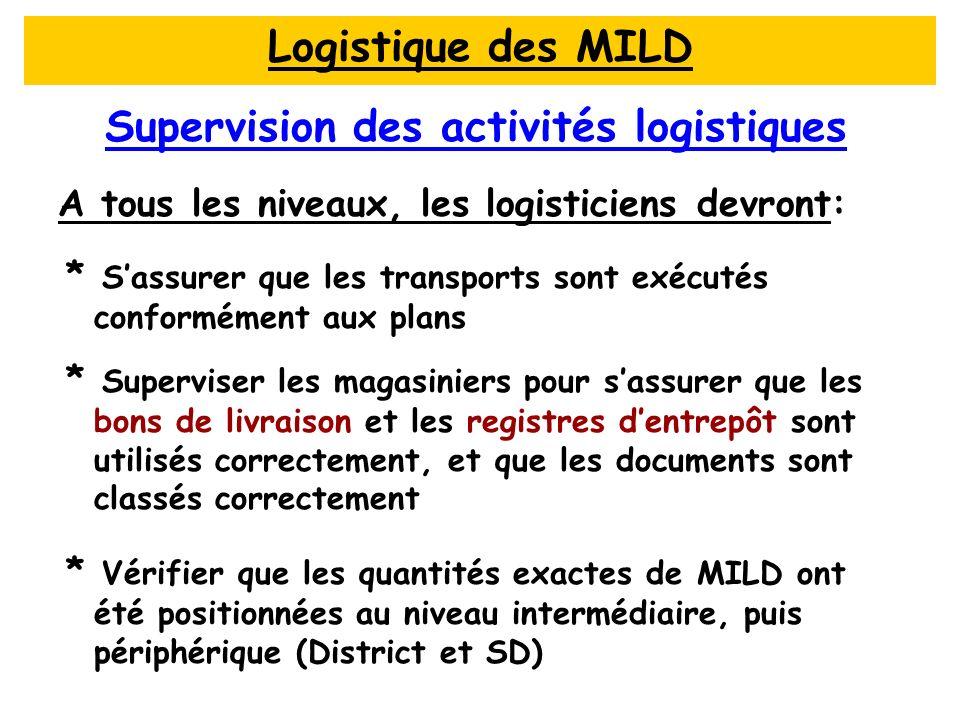 Suivi logistique (post-campagne) 1.) Faire la collecte des documents de suivi dans tous les SD (registres dentrepôt et copies des fiches de distribution) 2.) Réunir tous ces documents au niveau des Districts et archiver (pour lEGM) 3.) Sassurer que les dossiers dachats sont en ordre (pour lEGM) 4.) Préparer les rapports logistiques (selon unrapports format standardisé) Logistique des MILD