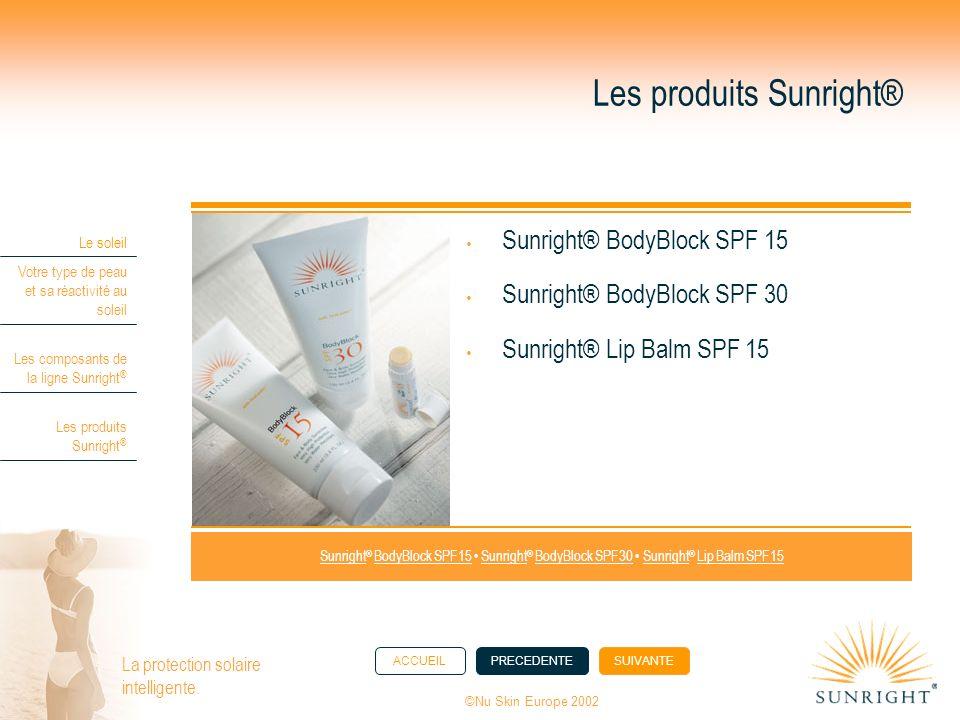 ACCUEILPRECEDENTESUIVANTE Le soleil Votre type de peau et sa réactivité au soleil Les composants de la ligne Sunright ® Les produits Sunright ® ©Nu Skin Europe 2002 La protection solaire intelligente.