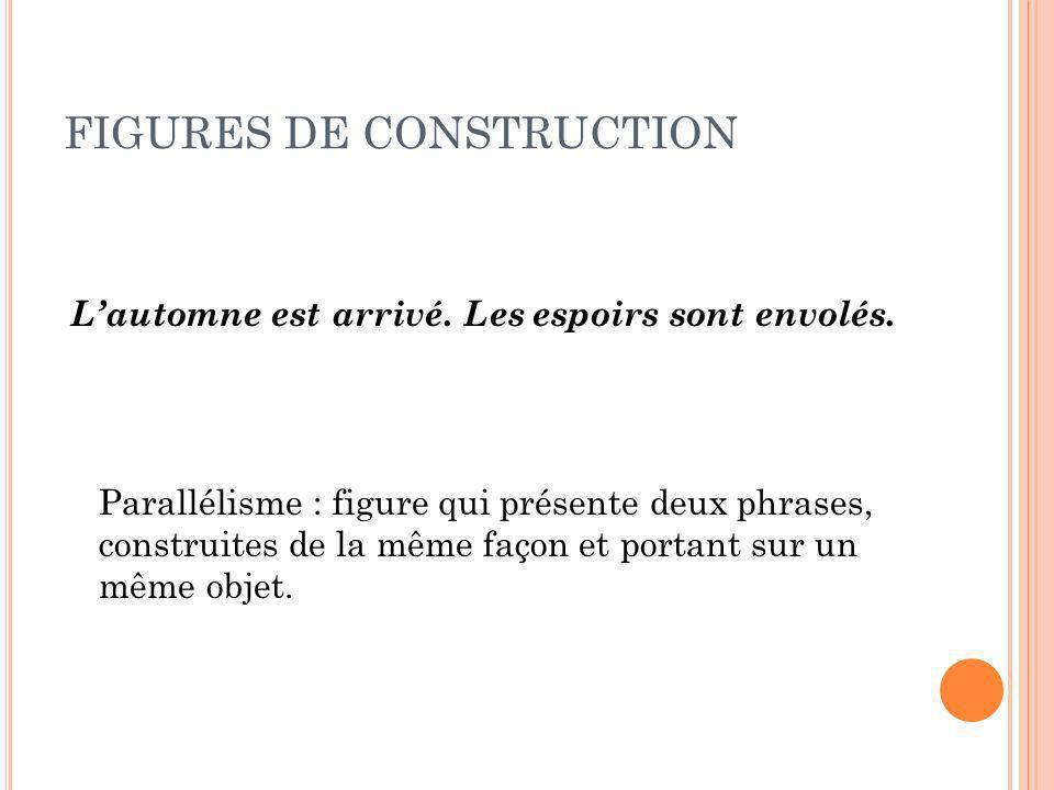 FIGURES DE CONSTRUCTION Lautomne est arrivé. Les espoirs sont envolés. Parallélisme : figure qui présente deux phrases, construites de la même façon e