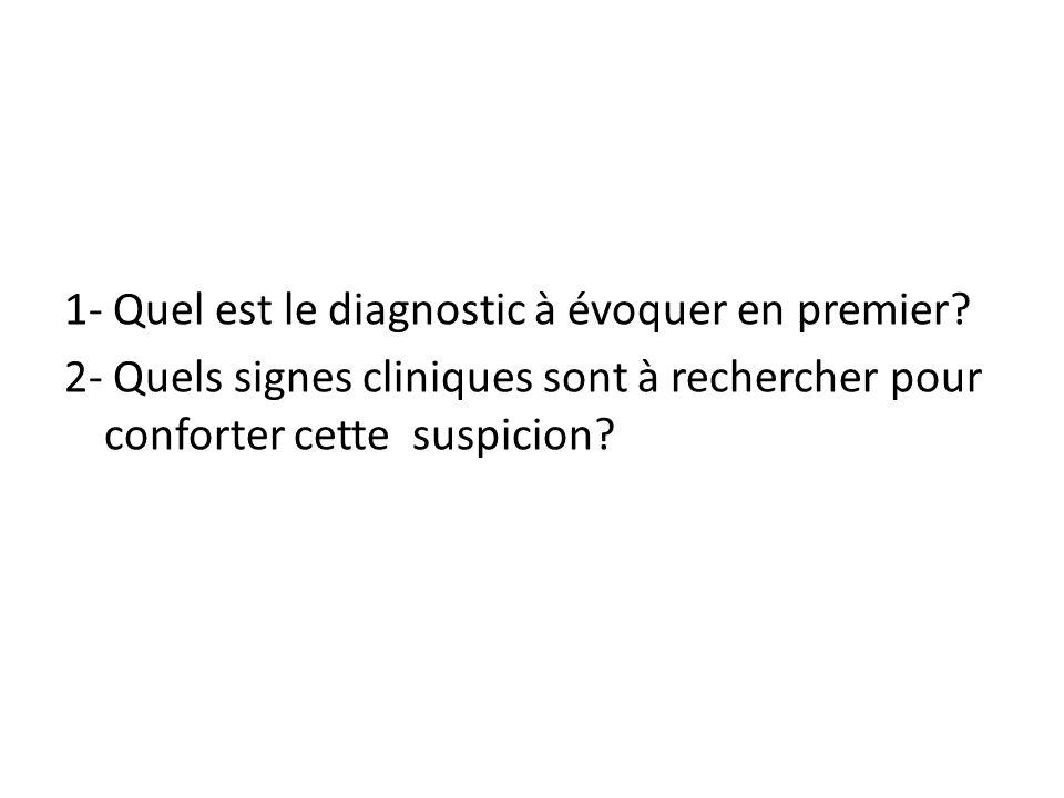 1- Quel est le diagnostic à évoquer en premier? 2- Quels signes cliniques sont à rechercher pour conforter cette suspicion?