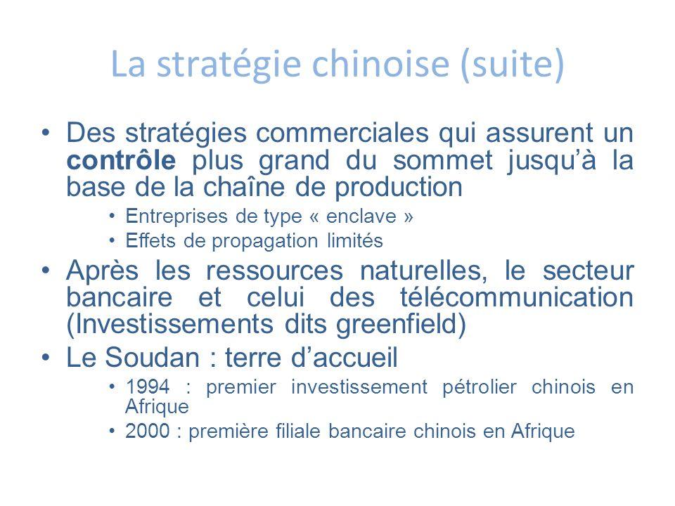 La stratégie chinoise (suite) Des stratégies commerciales qui assurent un contrôle plus grand du sommet jusquà la base de la chaîne de production Entr