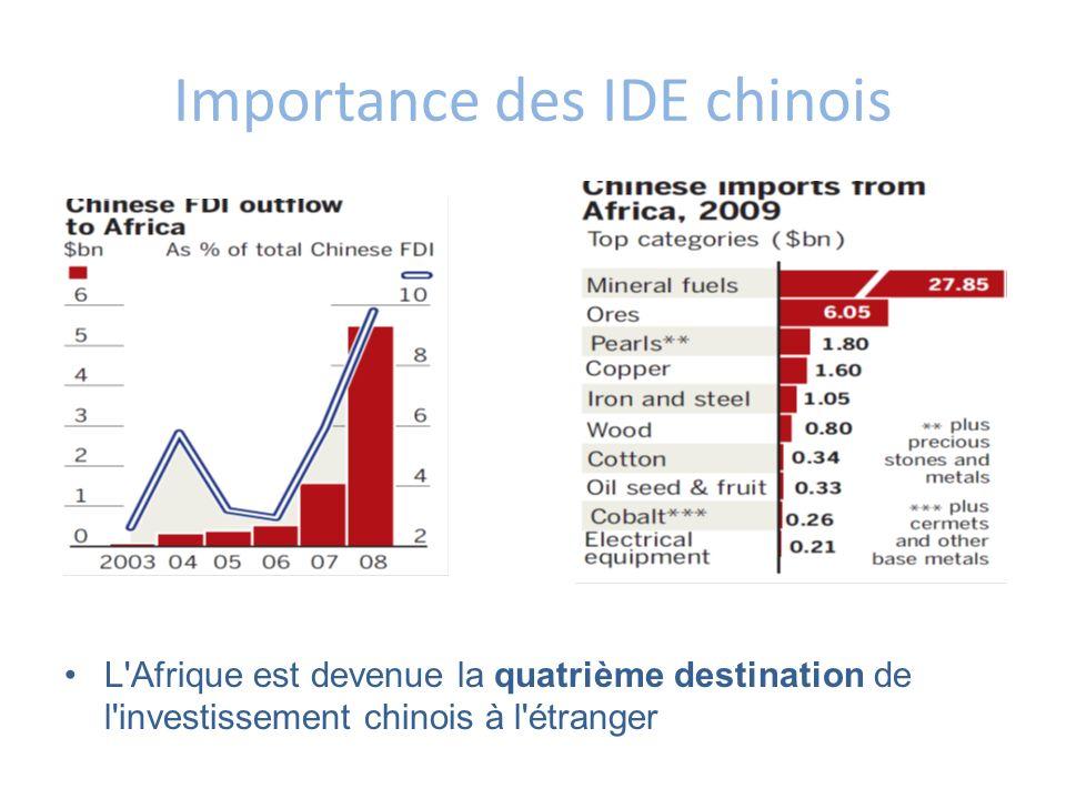 Importance des IDE chinois L'Afrique est devenue la quatrième destination de l'investissement chinois à l'étranger
