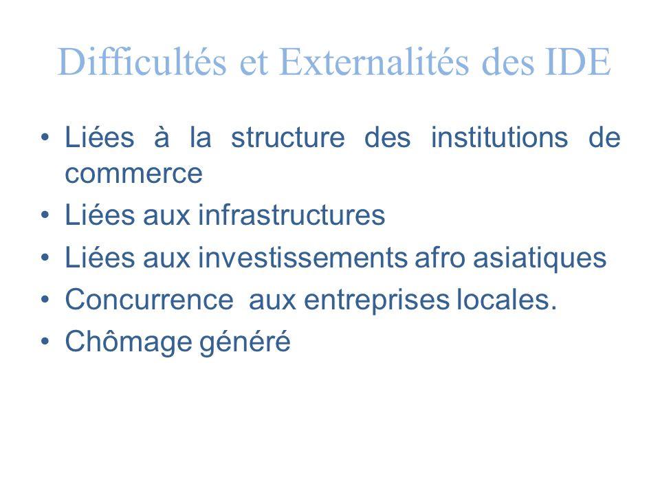 Difficultés et Externalités des IDE Liées à la structure des institutions de commerce Liées aux infrastructures Liées aux investissements afro asiatiq