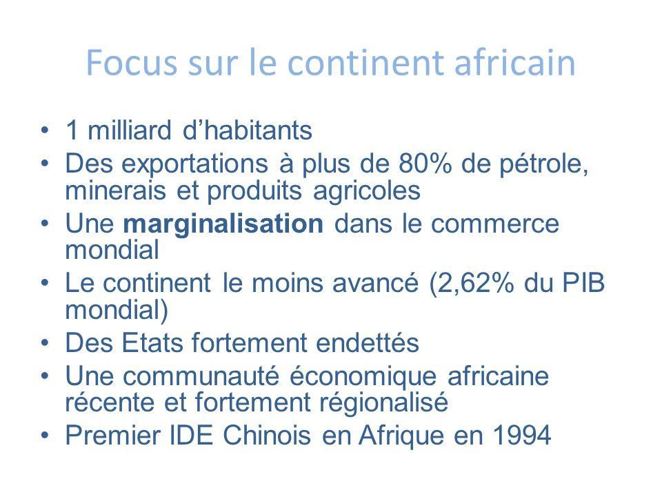 Focus sur le continent africain 1 milliard dhabitants Des exportations à plus de 80% de pétrole, minerais et produits agricoles Une marginalisation da