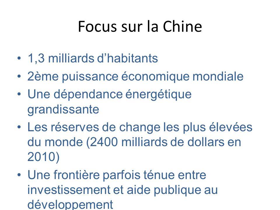 Focus sur la Chine 1,3 milliards dhabitants 2ème puissance économique mondiale Une dépendance énergétique grandissante Les réserves de change les plus