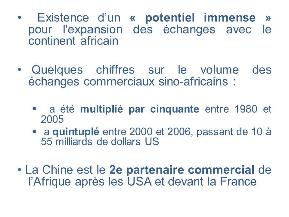 Existence dun « potentiel immense » pour l'expansion des échanges avec le continent africain Quelques chiffres sur le volume des échanges commerciaux